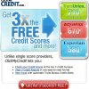 Free Annual Credit Report Scams