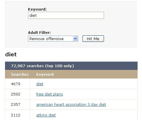 How to Use Keywords to Improve Search Traffic - TechJaws