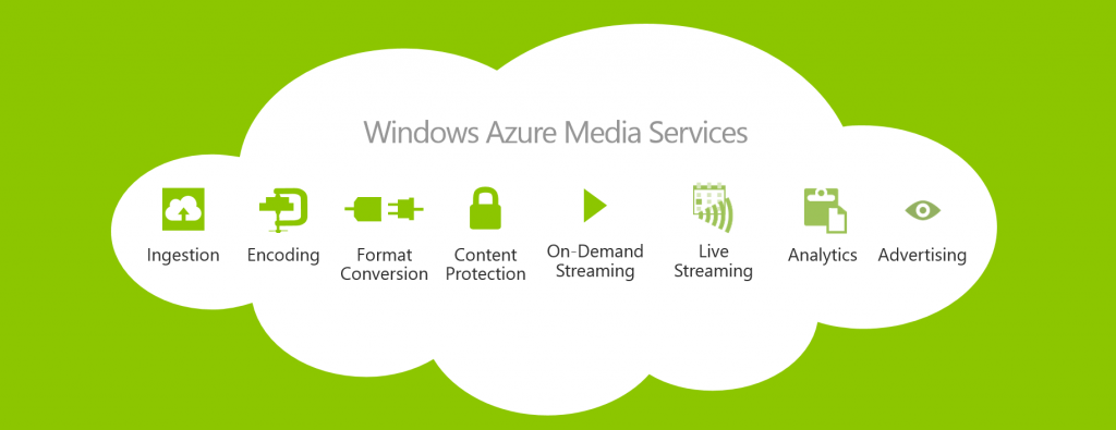 Why Use Azure for Home Automation?